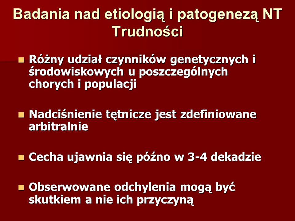 Badania nad etiologią i patogenezą NT Trudności