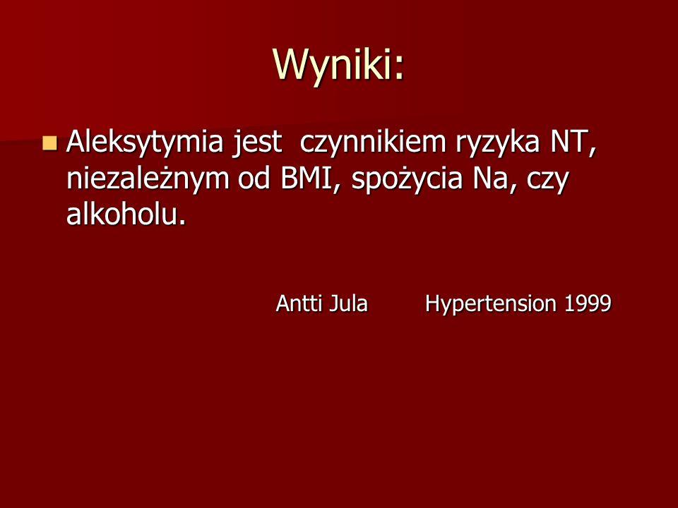 Wyniki:Aleksytymia jest czynnikiem ryzyka NT, niezależnym od BMI, spożycia Na, czy alkoholu.