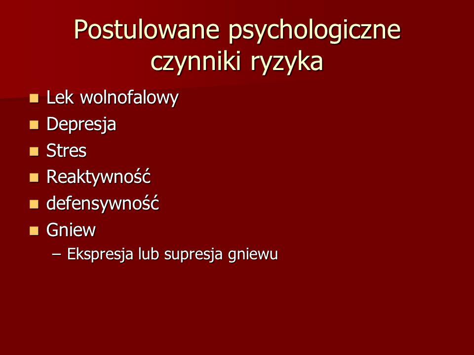 Postulowane psychologiczne czynniki ryzyka