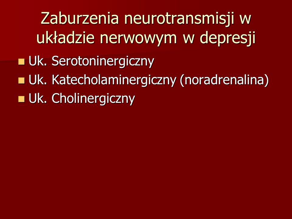 Zaburzenia neurotransmisji w układzie nerwowym w depresji