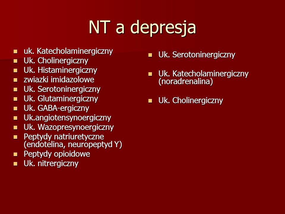 NT a depresja uk. Katecholaminergiczny Uk. Cholinergiczny