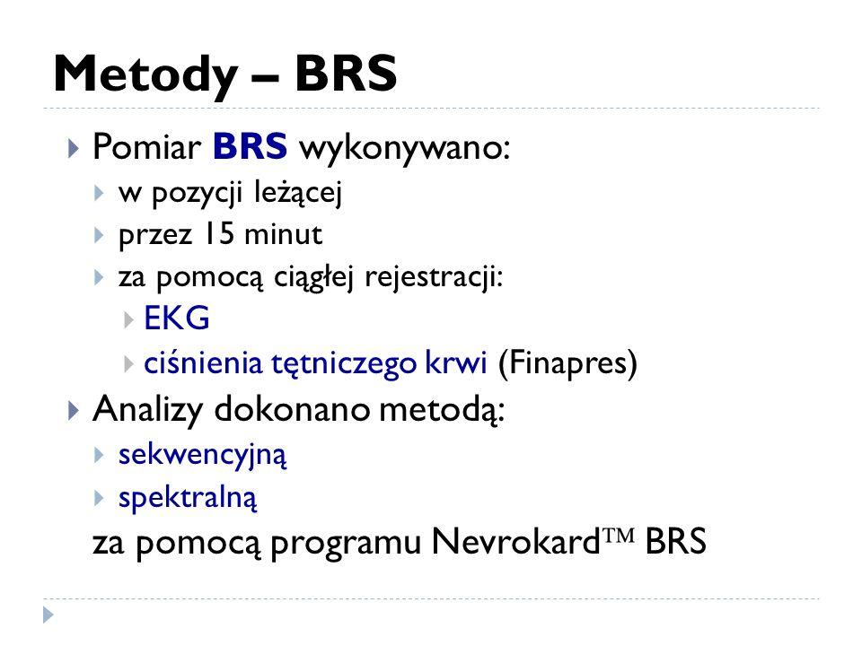 Metody – BRS Pomiar BRS wykonywano: Analizy dokonano metodą: