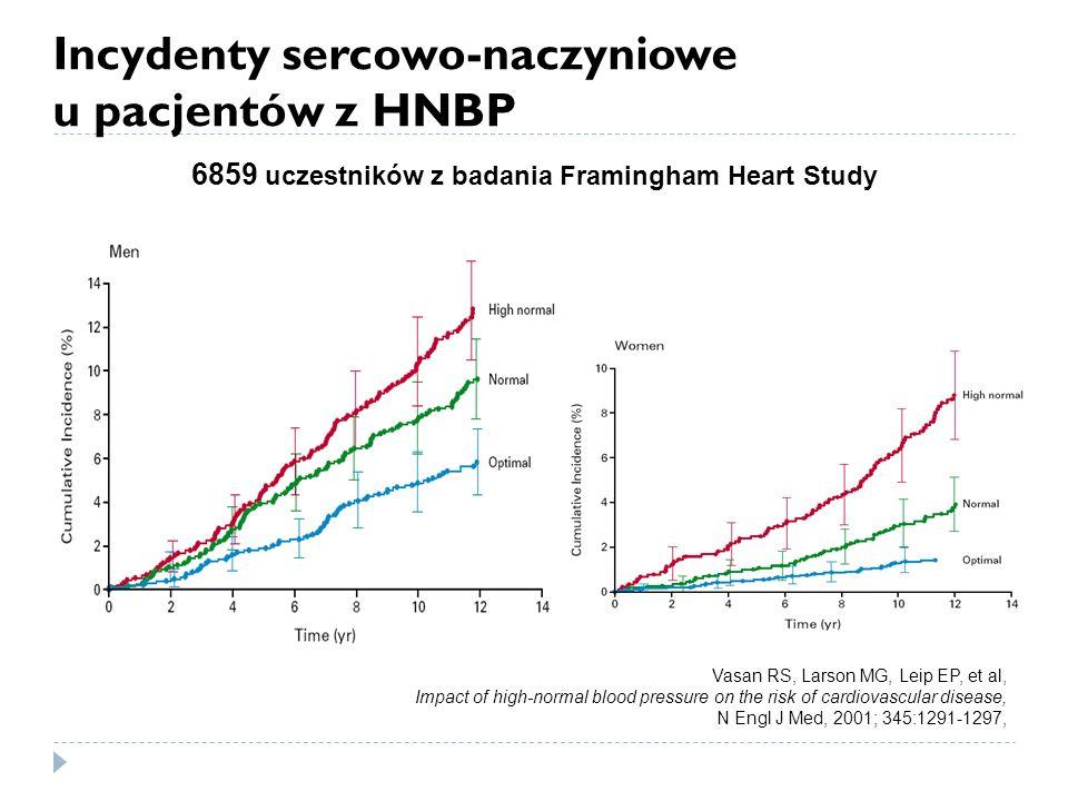 6859 uczestników z badania Framingham Heart Study
