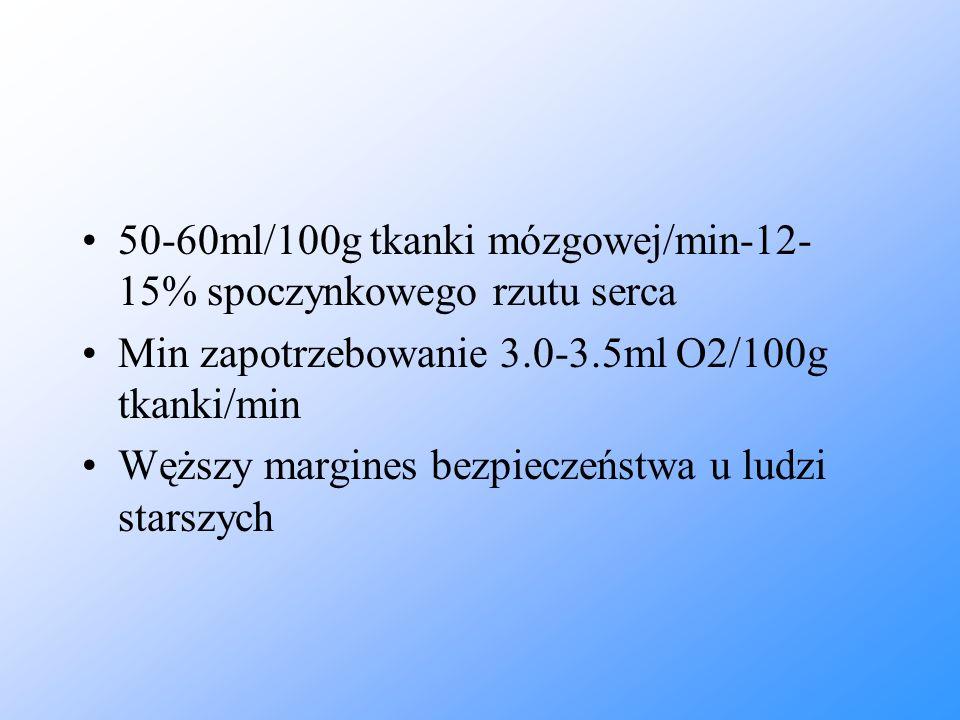 50-60ml/100g tkanki mózgowej/min-12-15% spoczynkowego rzutu serca