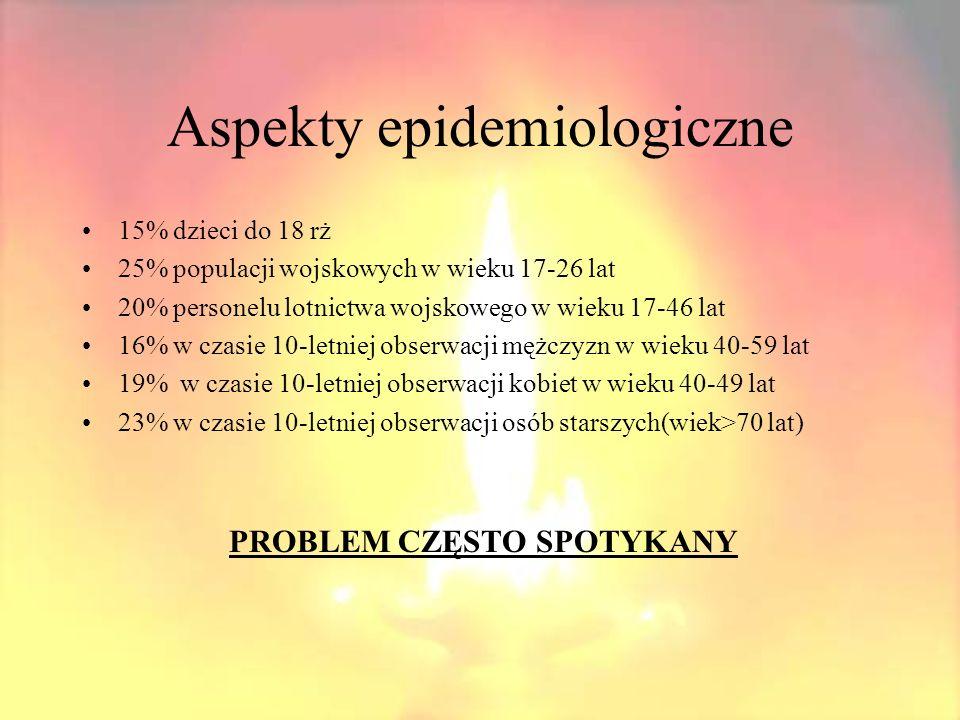 Aspekty epidemiologiczne