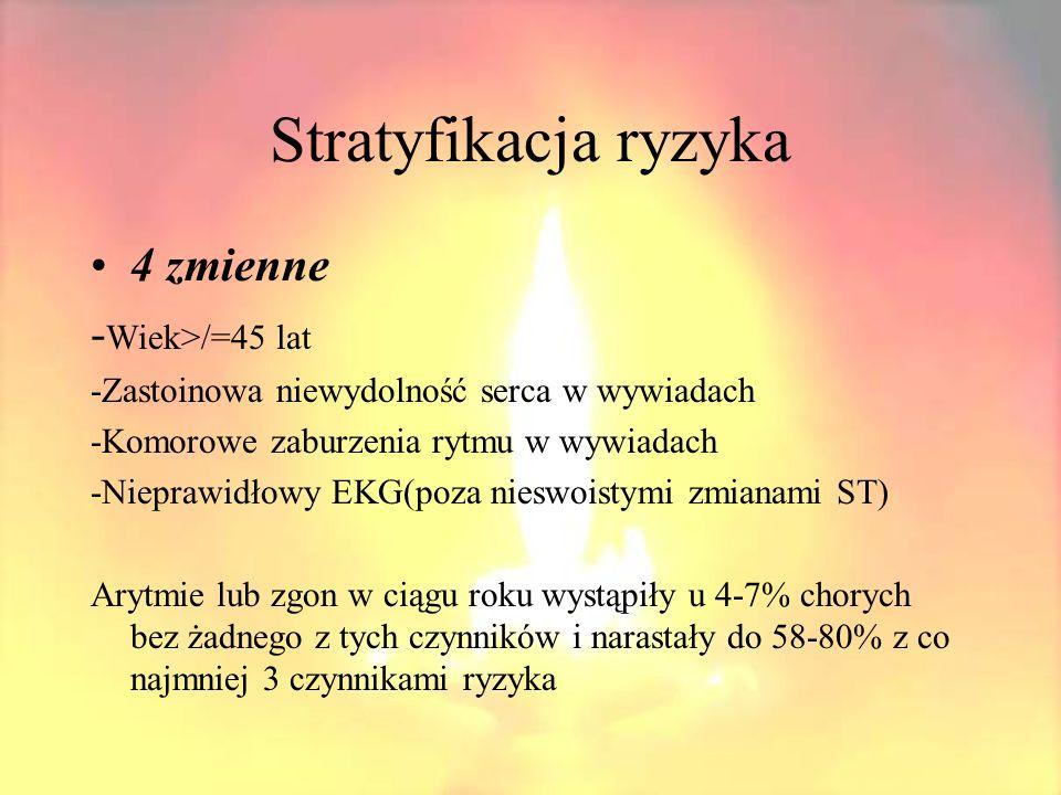 Stratyfikacja ryzyka 4 zmienne -Wiek>/=45 lat