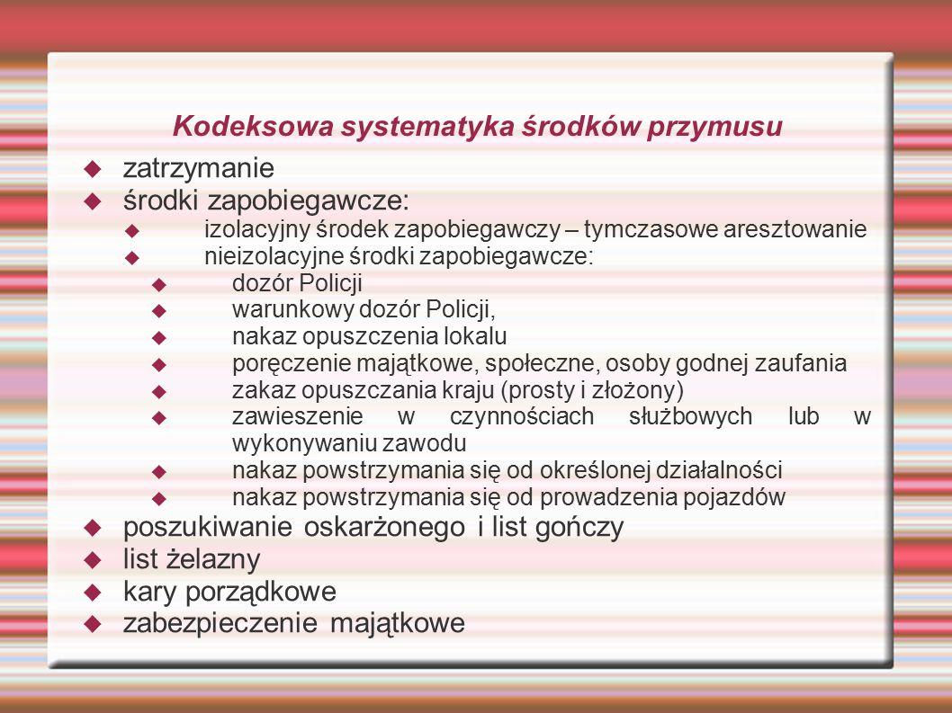 Kodeksowa systematyka środków przymusu