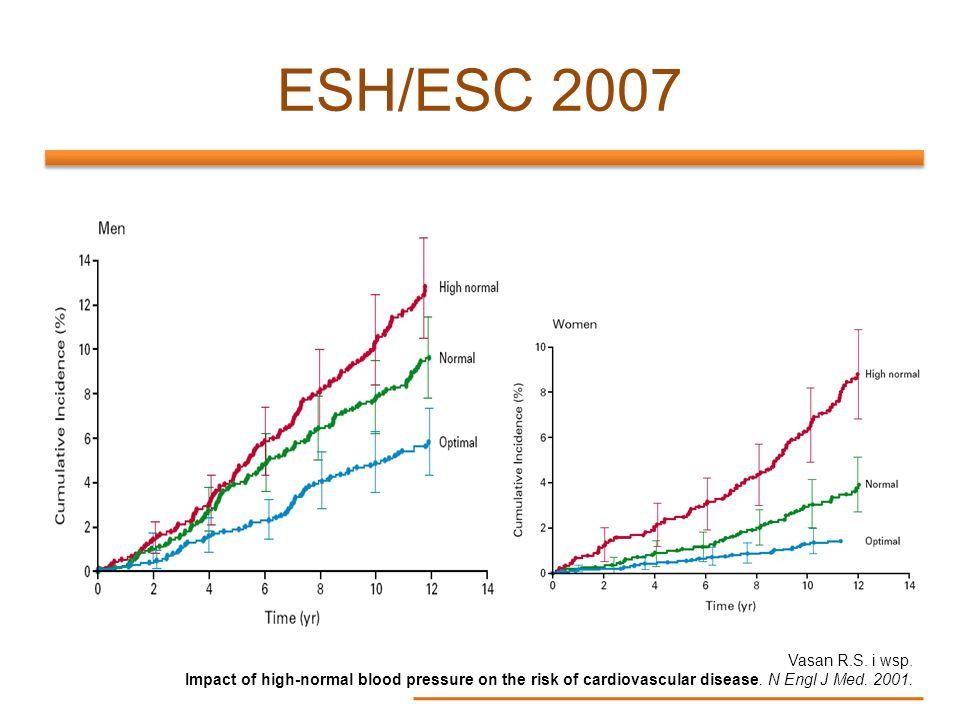 ESH/ESC 2007 Vasan R.S. i wsp.
