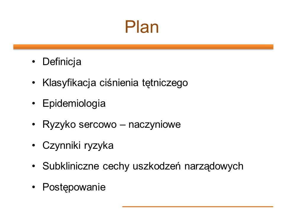 Plan Definicja Klasyfikacja ciśnienia tętniczego Epidemiologia