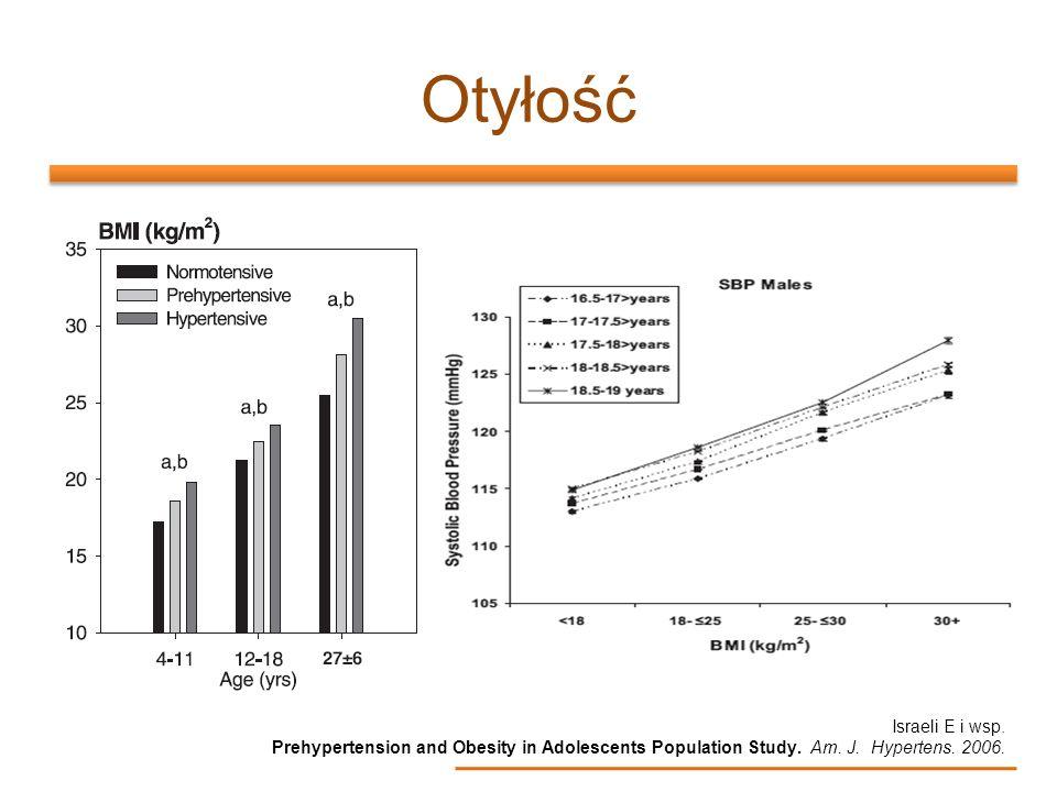 Otyłość Israeli E i wsp. Prehypertension and Obesity in Adolescents Population Study.
