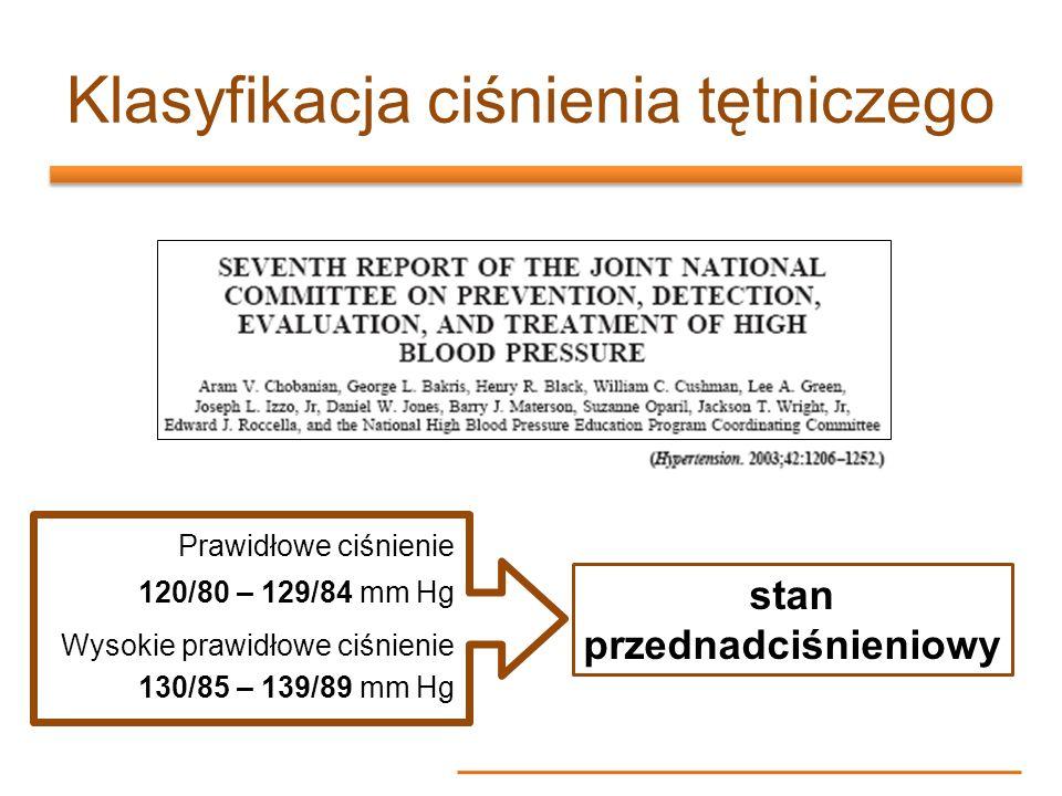 Klasyfikacja ciśnienia tętniczego