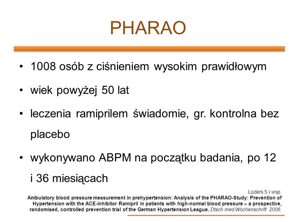 PHARAO 1008 osób z ciśnieniem wysokim prawidłowym wiek powyżej 50 lat