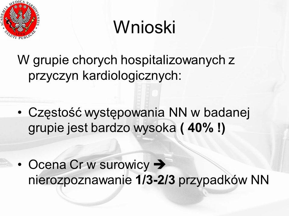 Wnioski W grupie chorych hospitalizowanych z przyczyn kardiologicznych: Częstość występowania NN w badanej grupie jest bardzo wysoka ( 40% !)