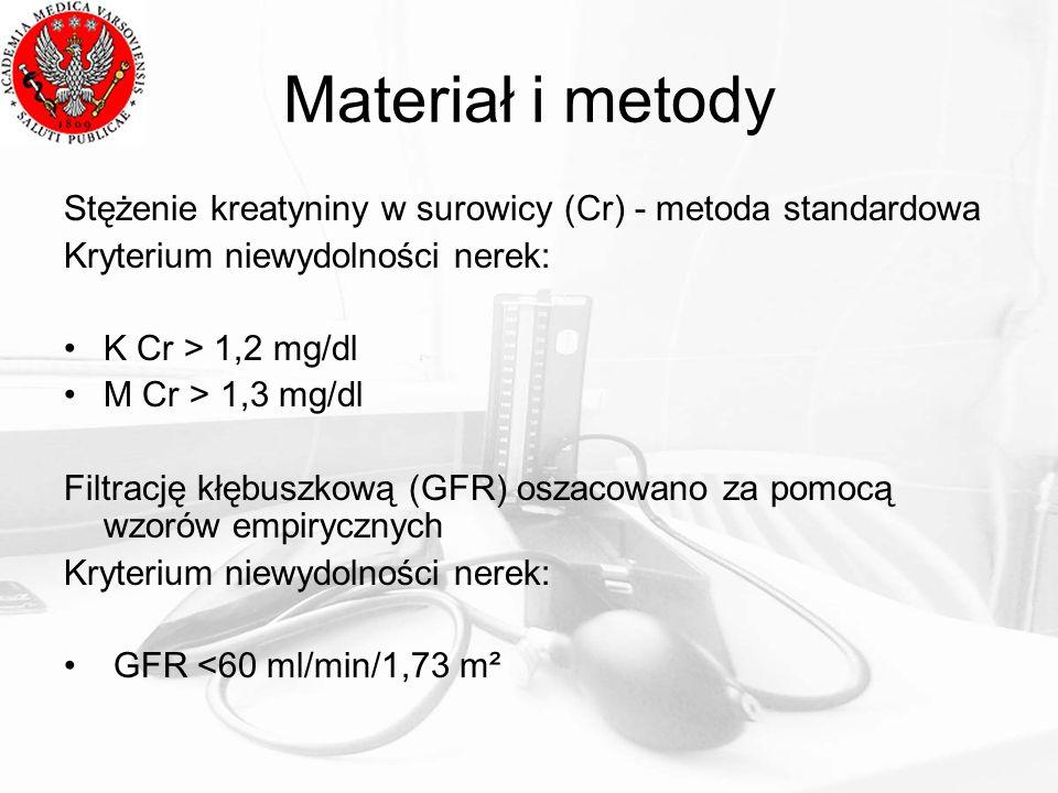 Materiał i metody Stężenie kreatyniny w surowicy (Cr) - metoda standardowa. Kryterium niewydolności nerek: