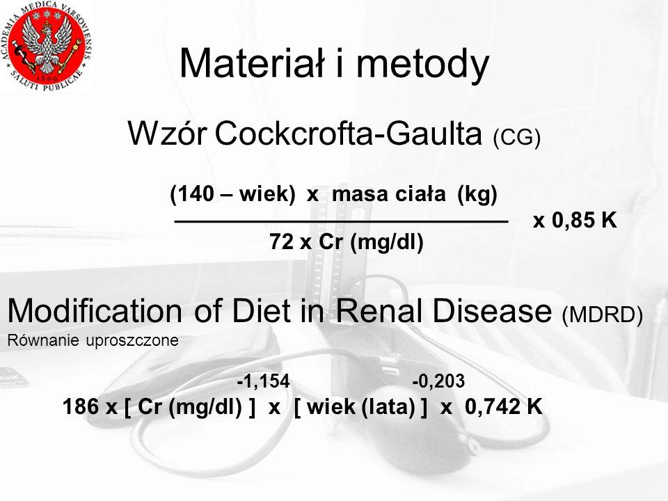Materiał i metody Wzór Cockcrofta-Gaulta (CG)