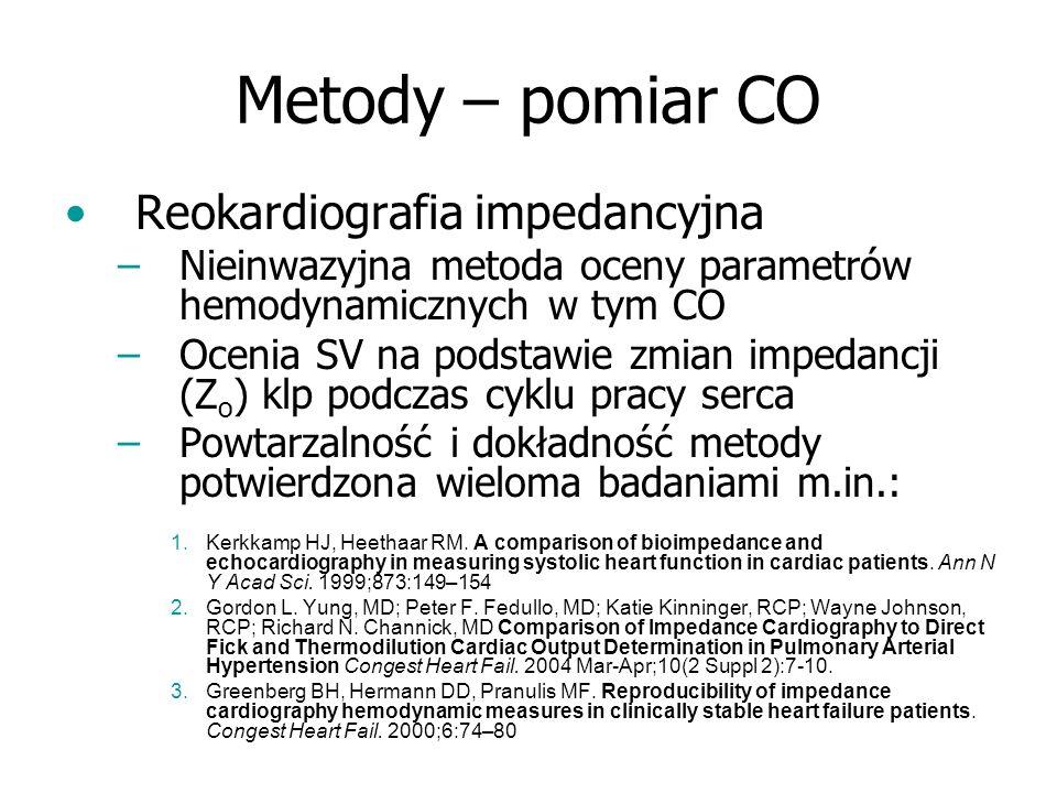Metody – pomiar CO Reokardiografia impedancyjna