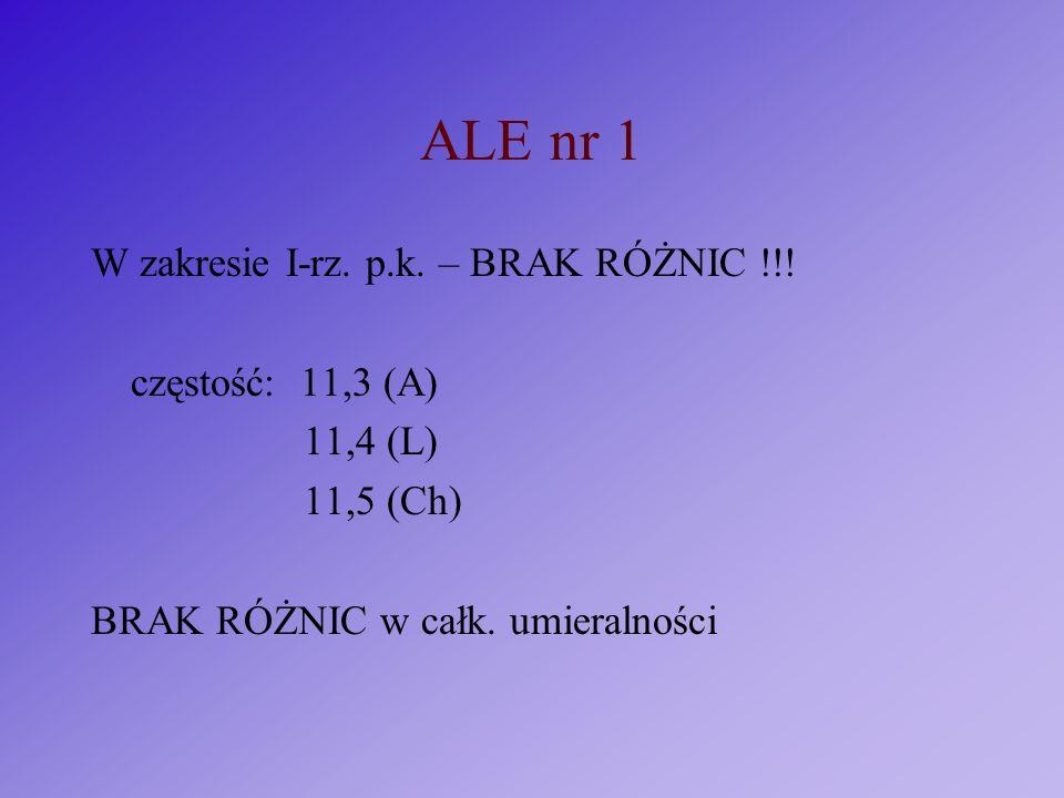 ALE nr 1 W zakresie I-rz. p.k. – BRAK RÓŻNIC !!! częstość: 11,3 (A)