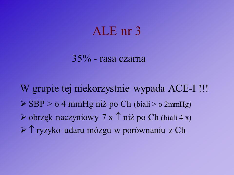 ALE nr 3 35% - rasa czarna W grupie tej niekorzystnie wypada ACE-I !!!