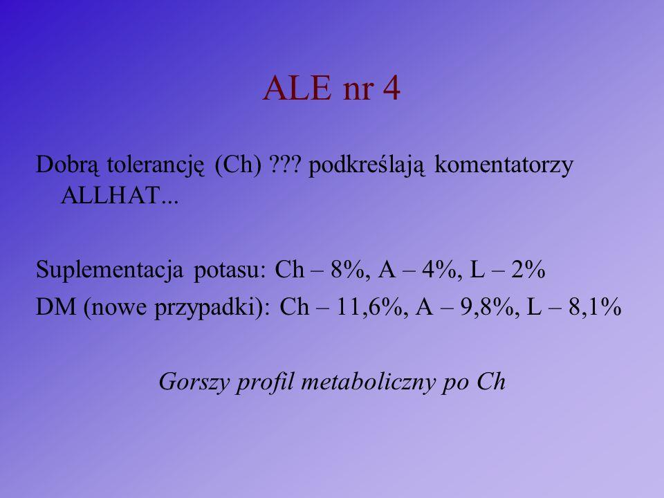 Gorszy profil metaboliczny po Ch