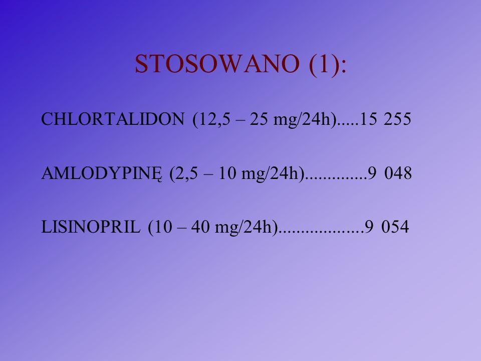 STOSOWANO (1): CHLORTALIDON (12,5 – 25 mg/24h).....15 255