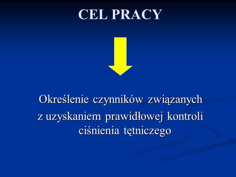 CEL PRACY Określenie czynników związanych