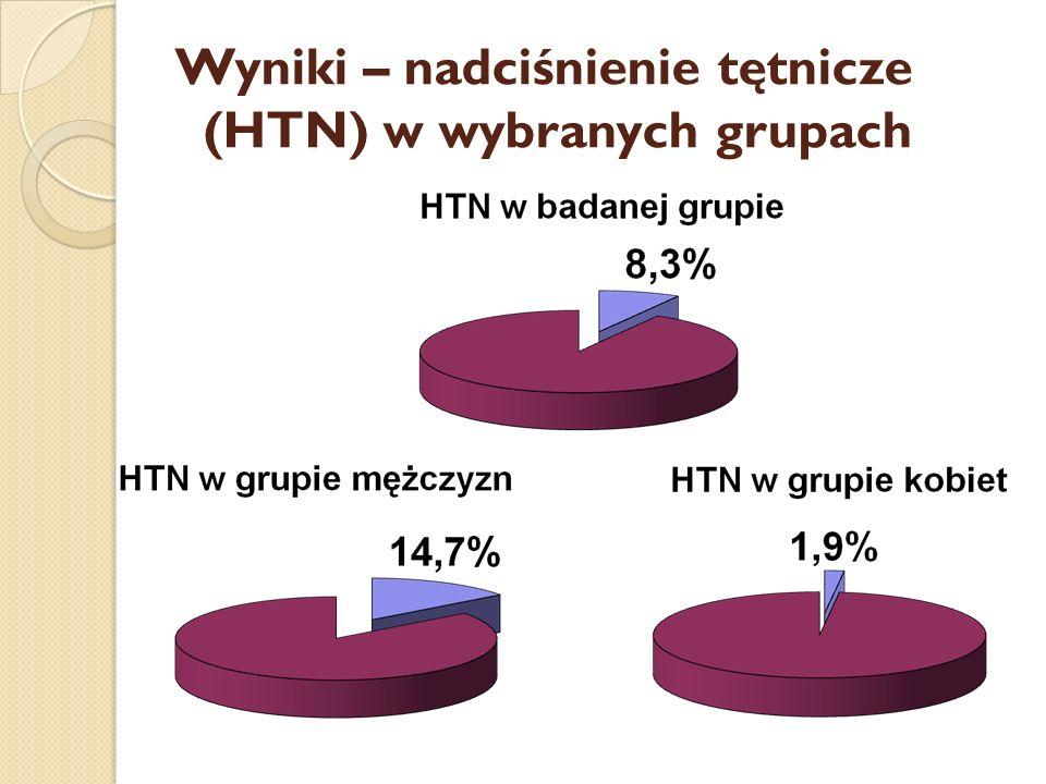 Wyniki – nadciśnienie tętnicze ..(HTN) w wybranych grupach