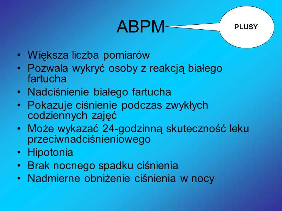 ABPM Większa liczba pomiarów