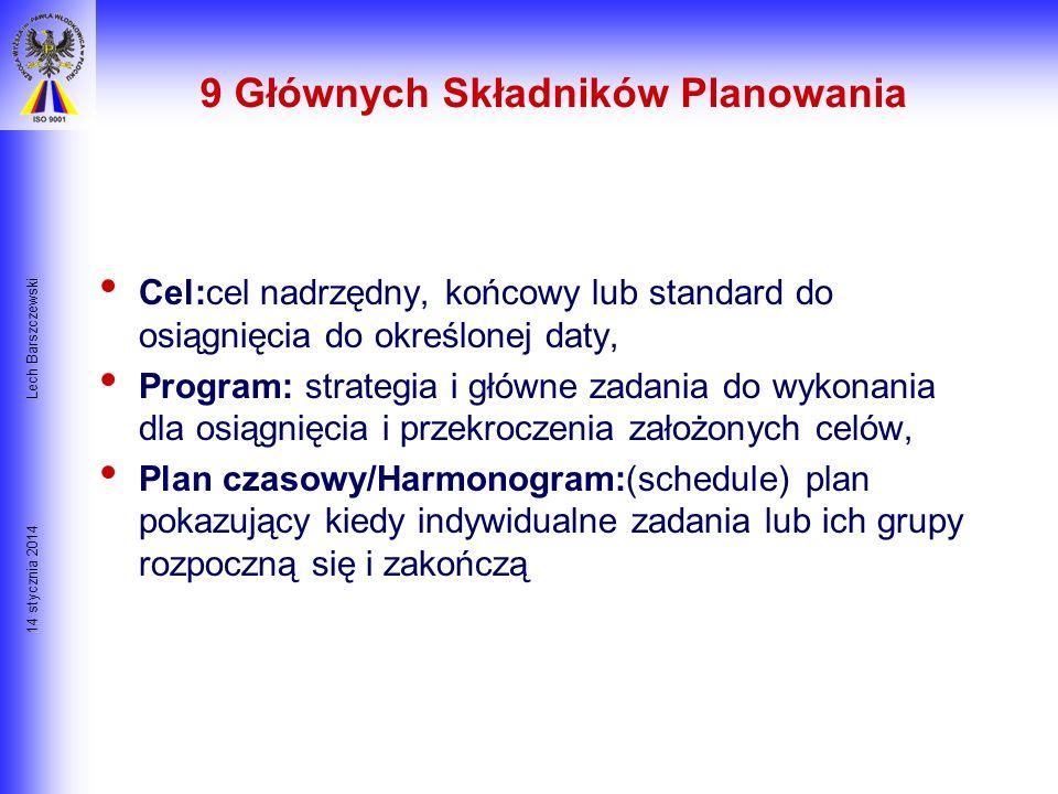 9 Głównych Składników Planowania