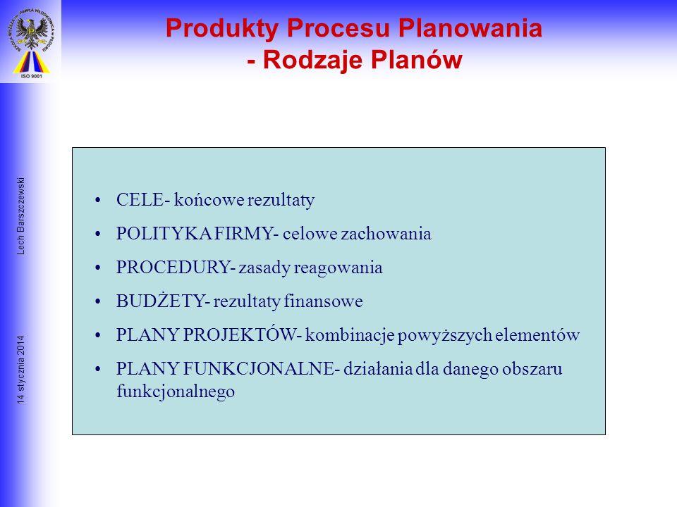 Produkty Procesu Planowania - Rodzaje Planów