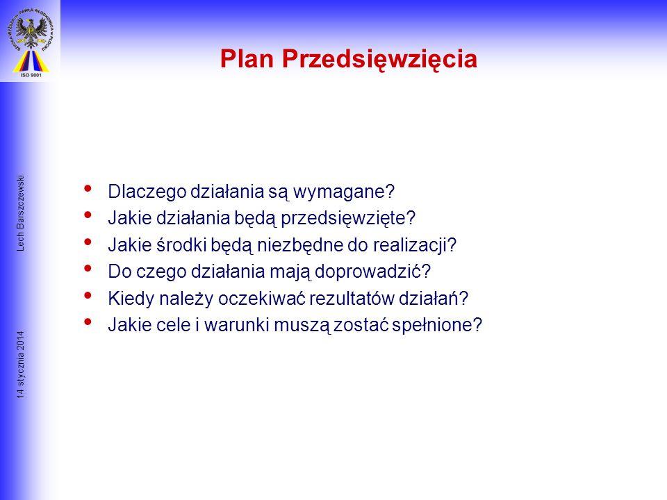 Plan Przedsięwzięcia Dlaczego działania są wymagane