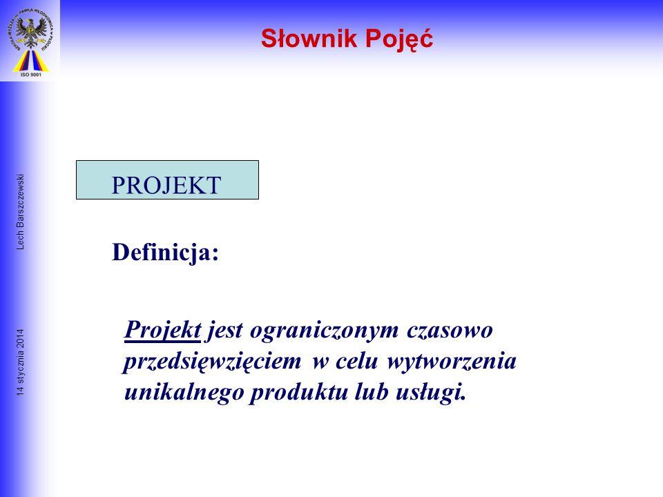 Słownik Pojęć PROJEKT Definicja: