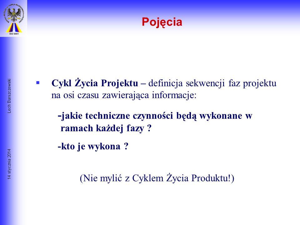 (Nie mylić z Cyklem Życia Produktu!)