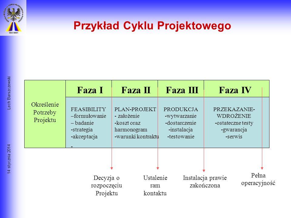 Przykład Cyklu Projektowego