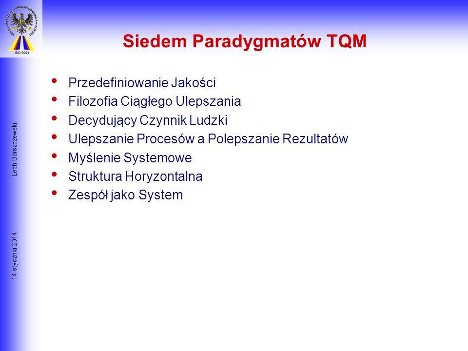 Siedem Paradygmatów TQM