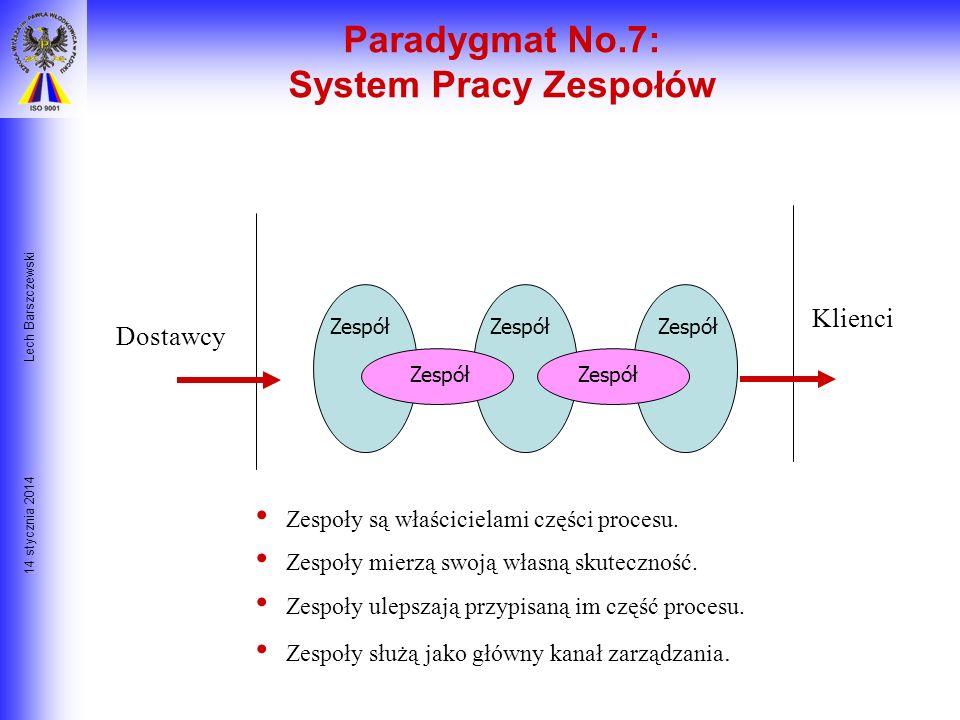 Paradygmat No.7: System Pracy Zespołów