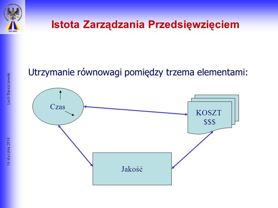 Istota Zarządzania Przedsięwzięciem