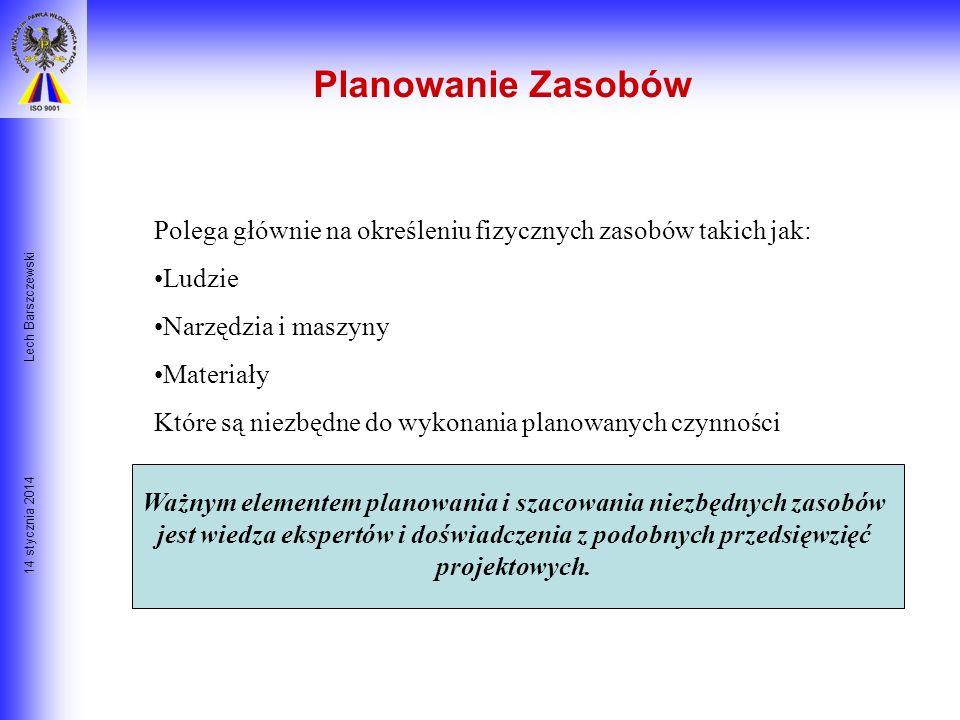 Planowanie Zasobów Lech Barszczewski. Polega głównie na określeniu fizycznych zasobów takich jak: Ludzie.