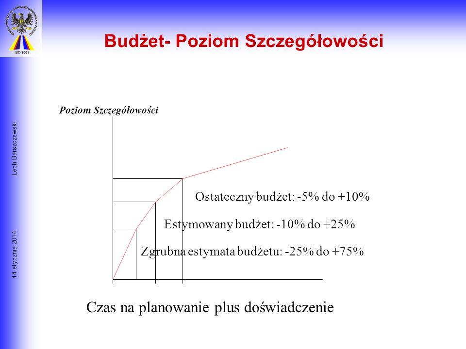 Budżet- Poziom Szczegółowości