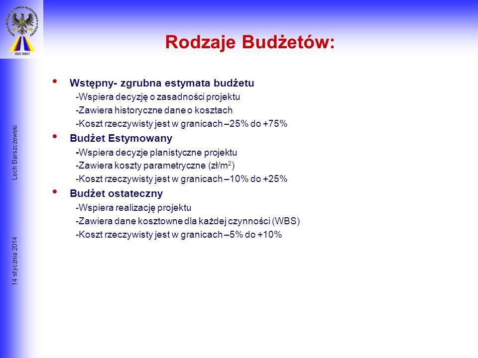 Rodzaje Budżetów: Wstępny- zgrubna estymata budżetu Budżet Estymowany