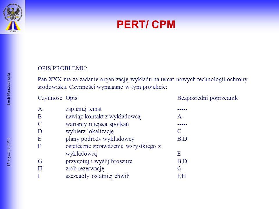 PERT/ CPM OPIS PROBLEMU: