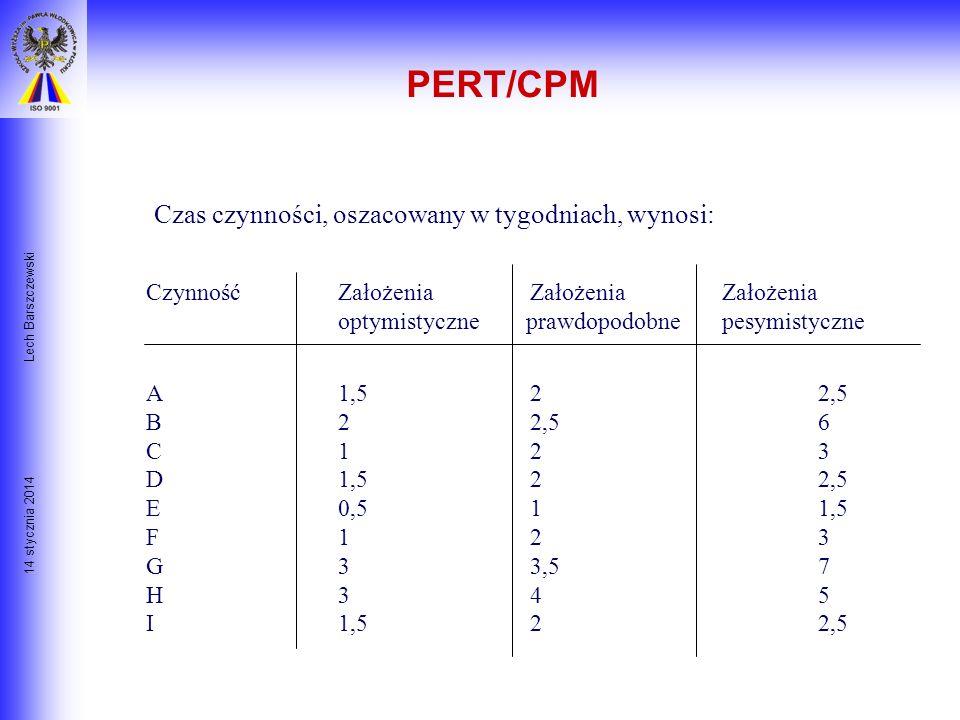 PERT/CPM Czas czynności, oszacowany w tygodniach, wynosi: