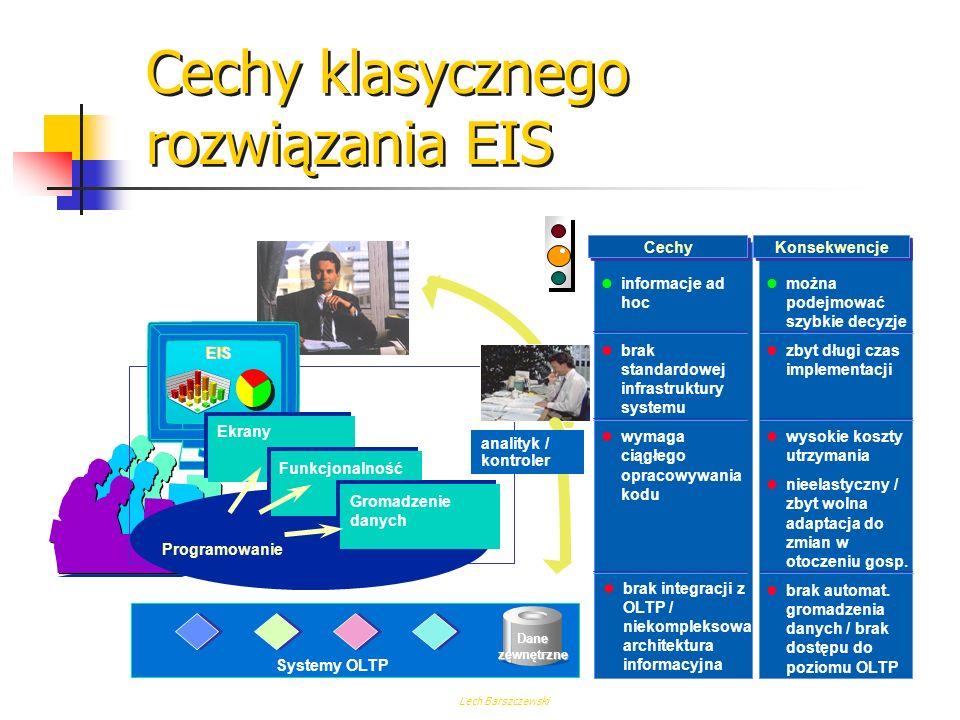 Cechy klasycznego rozwiązania EIS