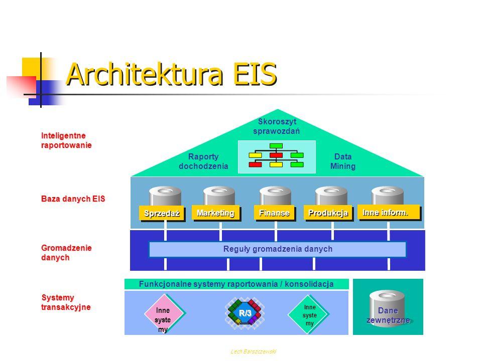 Funkcjonalne systemy raportowania / konsolidacja