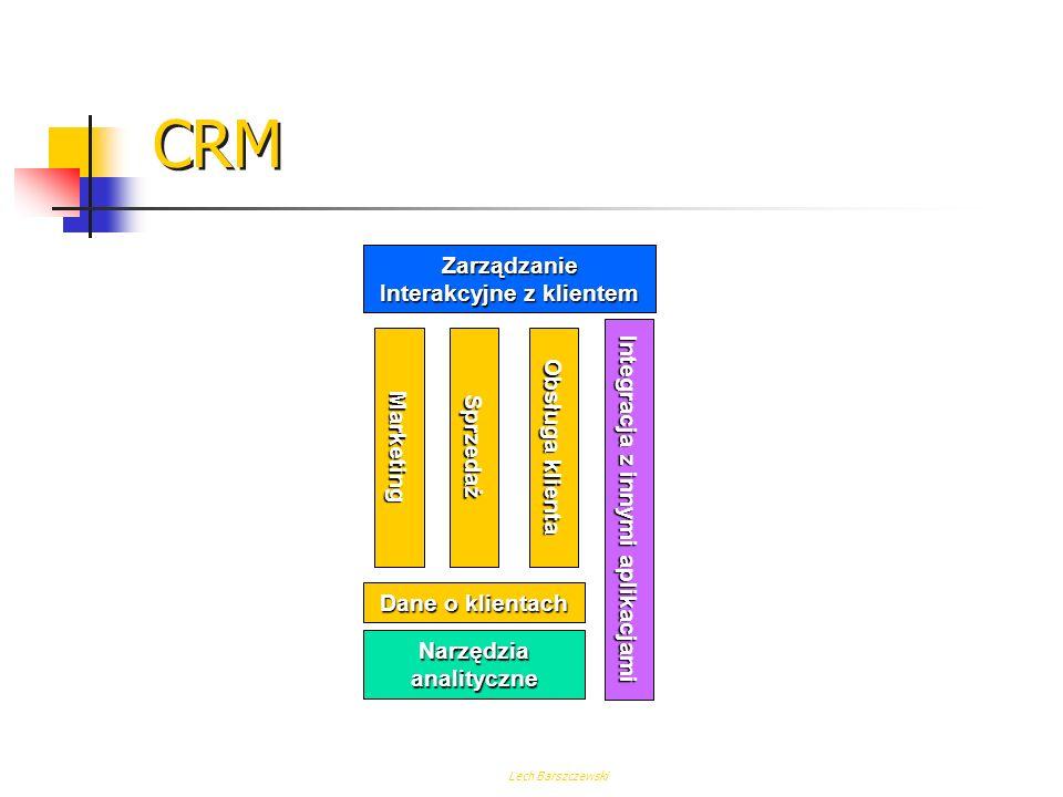 CRM Zarządzanie Interakcyjne z klientem
