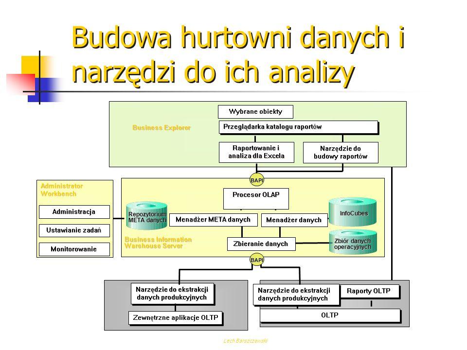 Budowa hurtowni danych i narzędzi do ich analizy