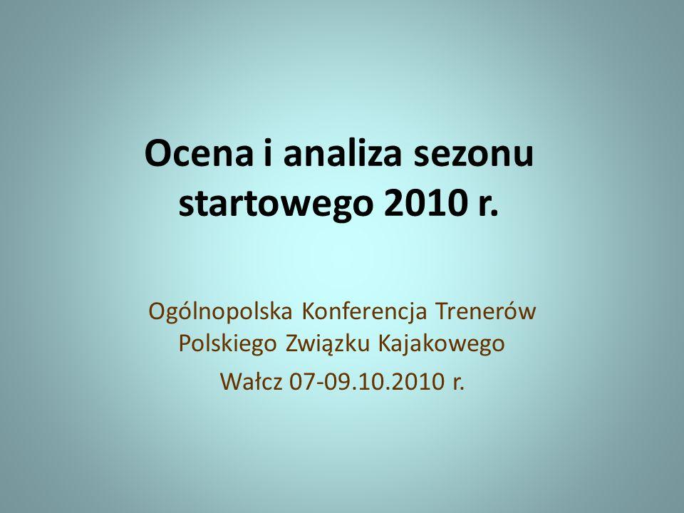 Ocena i analiza sezonu startowego 2010 r.