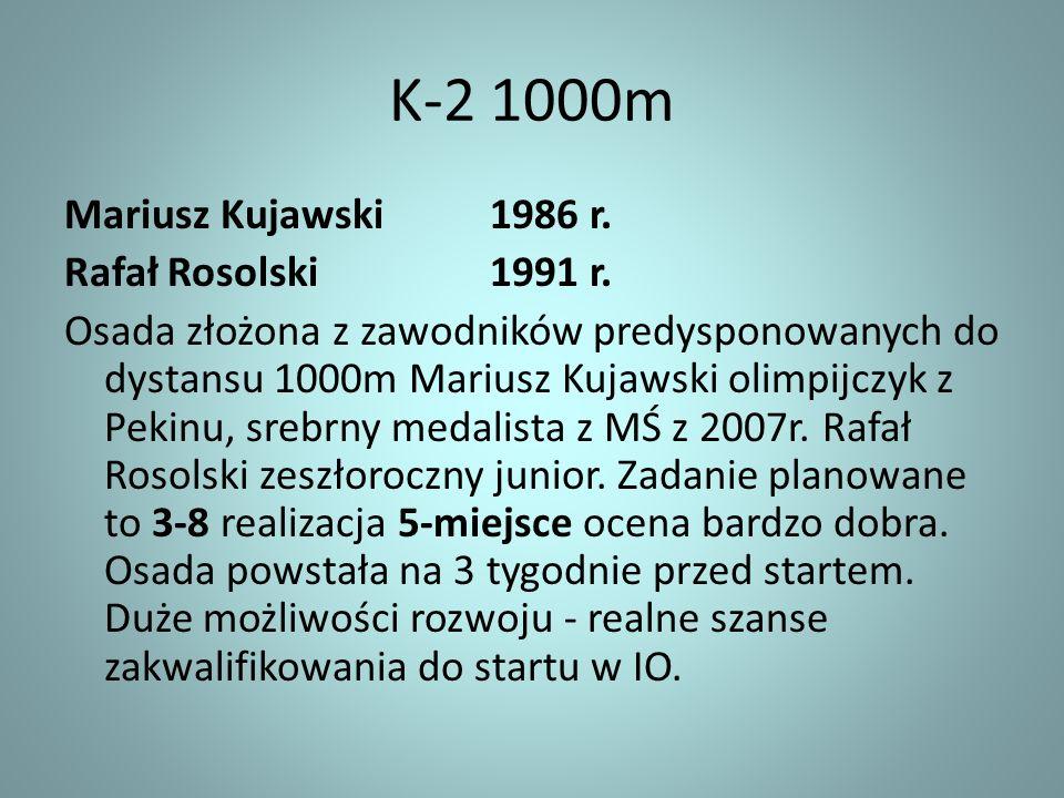K-2 1000m Mariusz Kujawski 1986 r. Rafał Rosolski 1991 r.