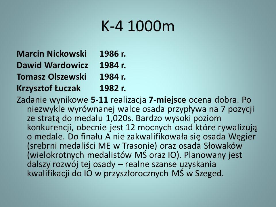 K-4 1000m Marcin Nickowski 1986 r. Dawid Wardowicz 1984 r.