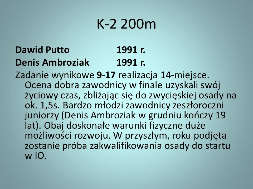 K-2 200m Dawid Putto 1991 r. Denis Ambroziak 1991 r.
