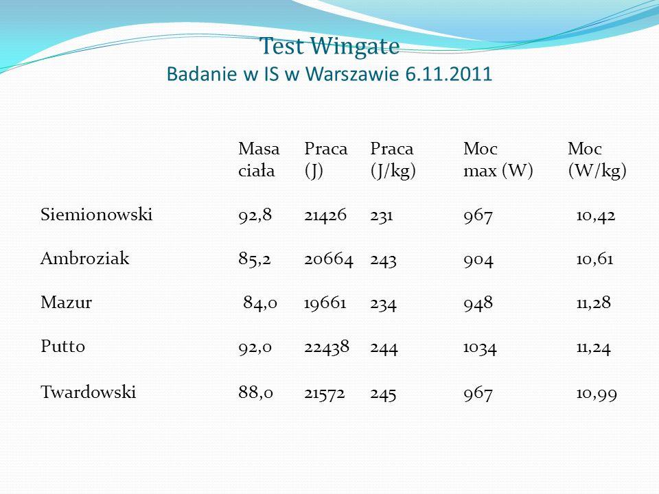 Test Wingate Badanie w IS w Warszawie 6.11.2011